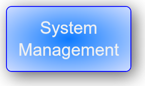 OpenVMS System Management